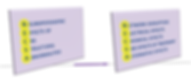 NECSA mnemonic diagram.png