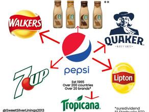 Top Ten Plastic Polluters - PepsiCo