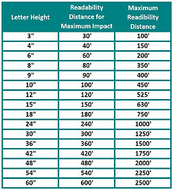 beacon - visibility chart