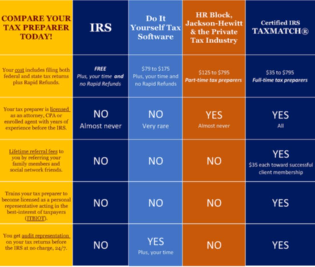 COMPARE Tax Preparers pdf.png