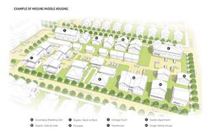 Housing Next Mid-Point Update