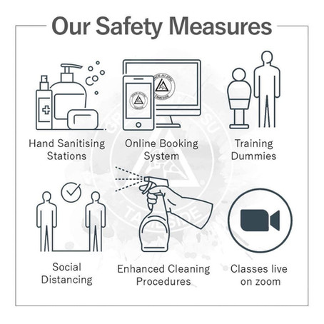 Our COVID-19 Safety Measures