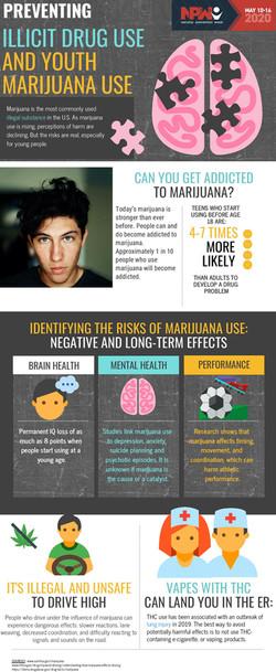 NPW_Preventing_Illicit_Drug___Marijuana_