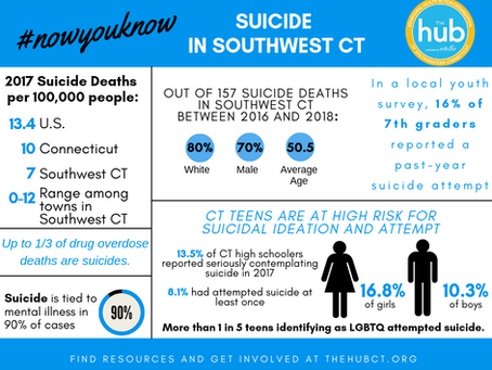 #BeThe1To... Suicide prevention awareness month