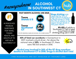 Alcohol info SWCT 2019-page-001