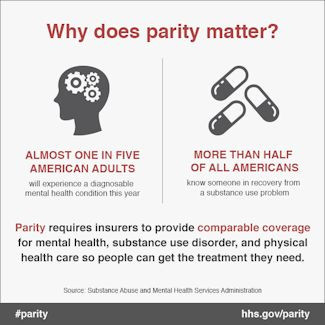March 6 Public Hearing on Bill regarding Mental Health Parity (SB384)
