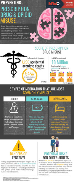 NPW_Preventing_Rx_Drug___Opioid_Misuse-p