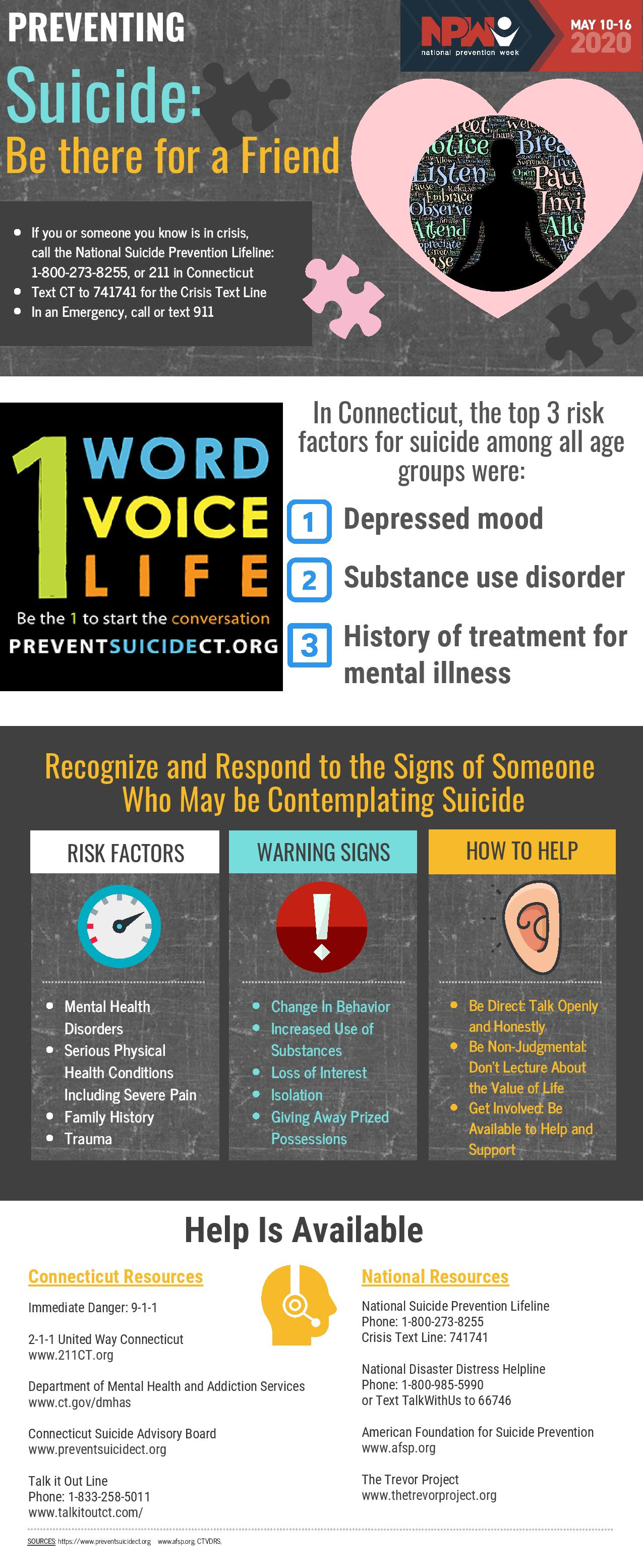 Suicide_Prevention_Infographic-page-001.