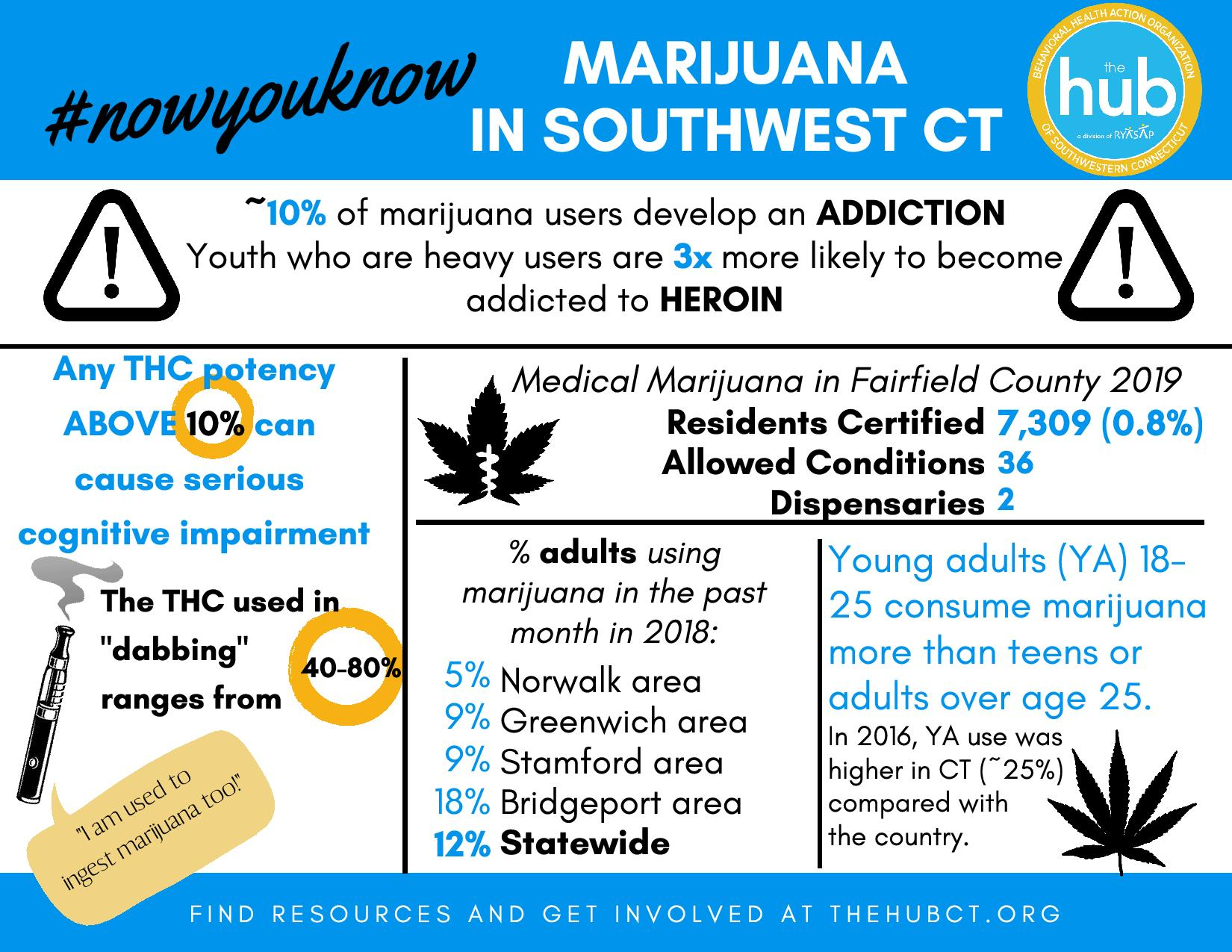 Marijuana info SWCT 2019-page-001.jpg