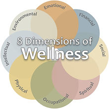 Wellness Circle_1 Vertex.jpg