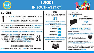 Suicide Infographic_Page_1.jpg