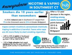 Nicotine info SWCT 2019-page-001.jpg