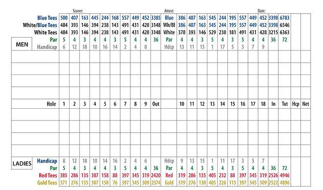 IOGC-Scorecard-A.jpg