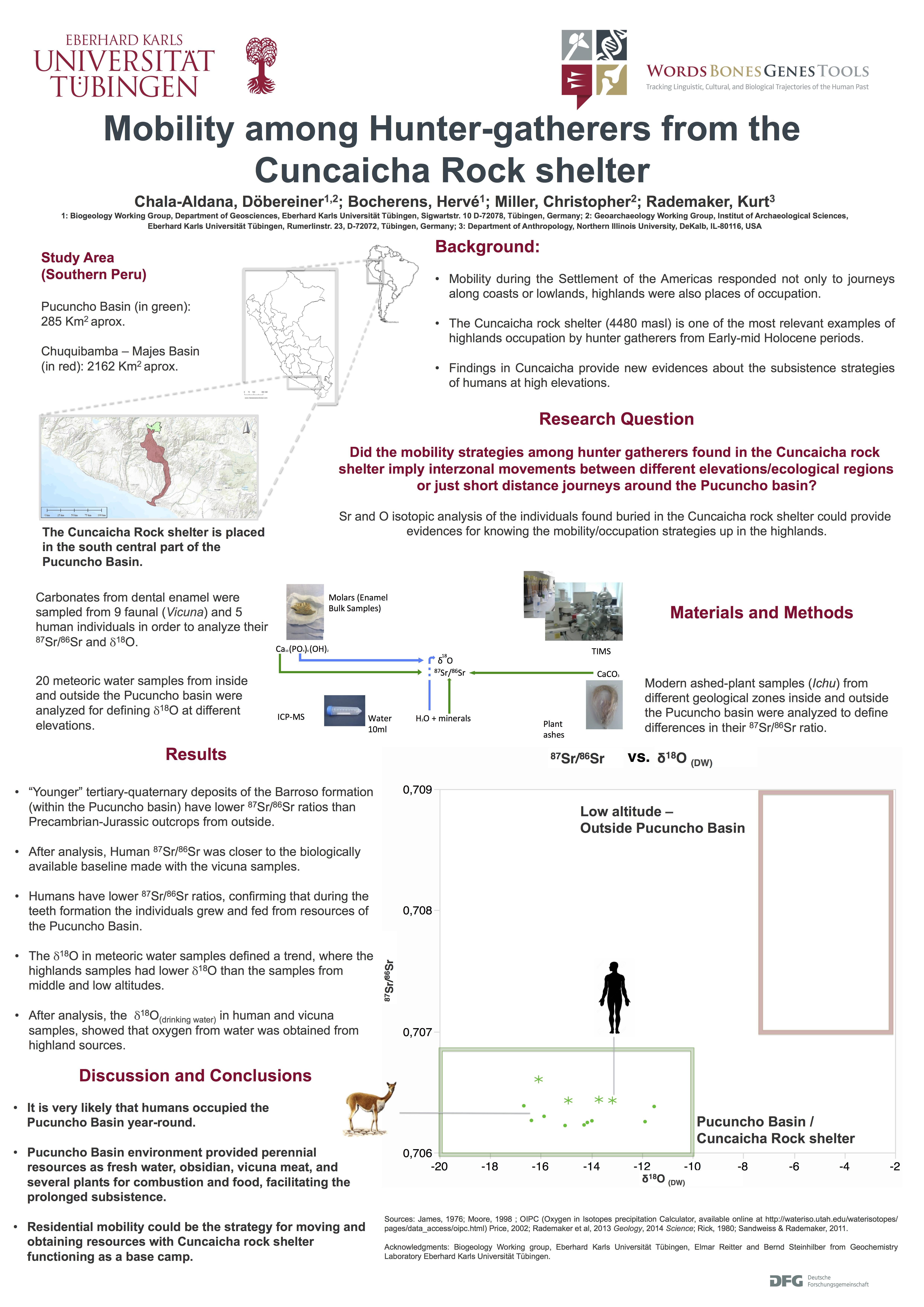 Poster Symposium 05.11.2016 Dober