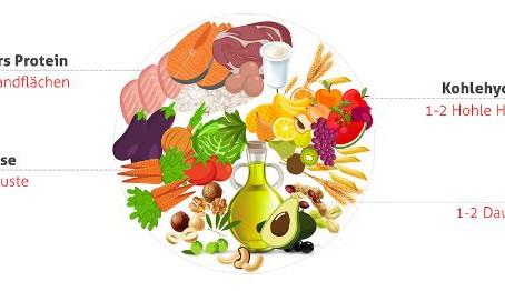 Die BESTEN wissenschaftlich fundierten Mahlzeiten für den Fettabbau (3 Diät-Hacks, die Du machen mus