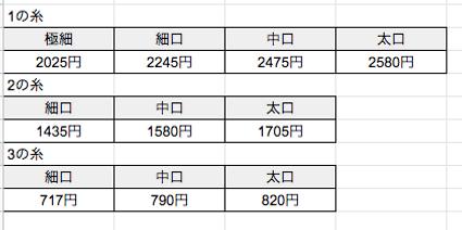 スクリーンショット 2019-10-02 13.42.58.png