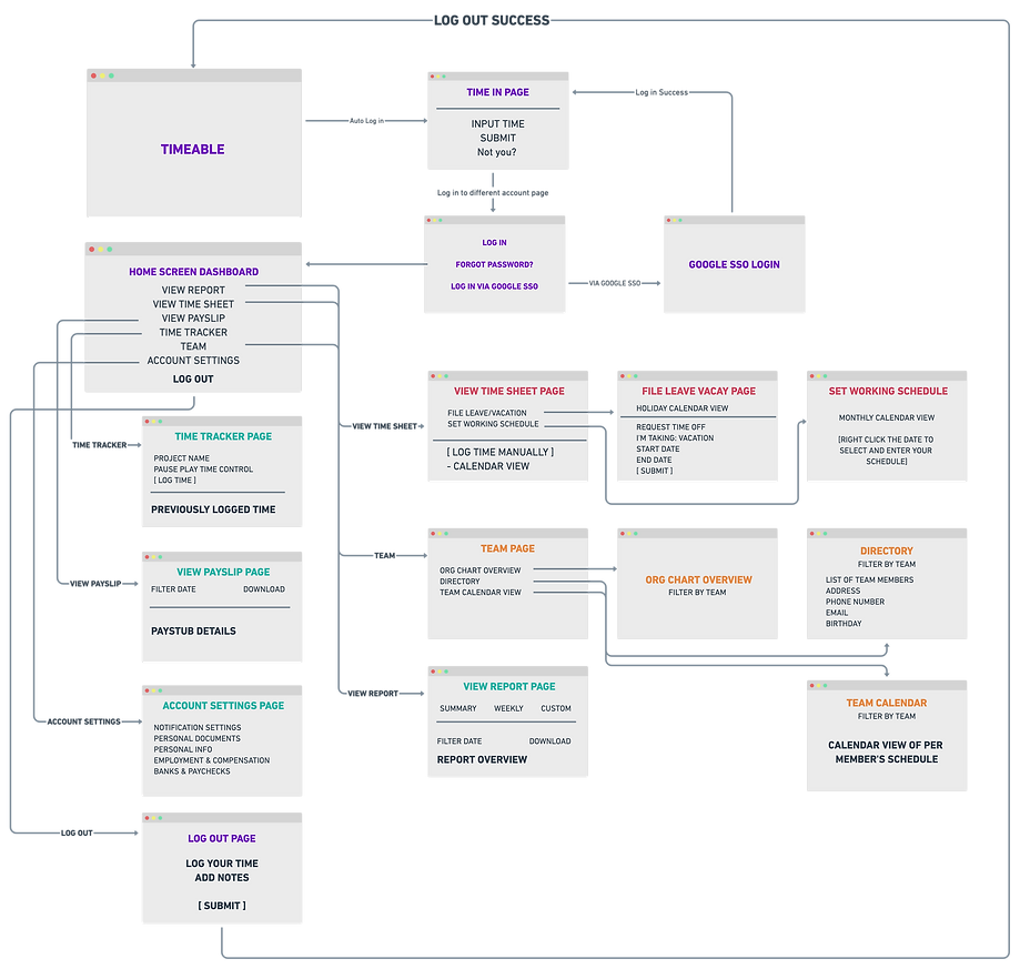 Sitemap Coursera.png