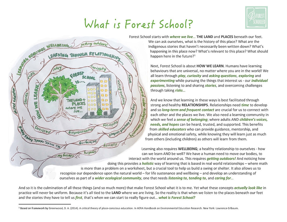 What is Forest School.jpg