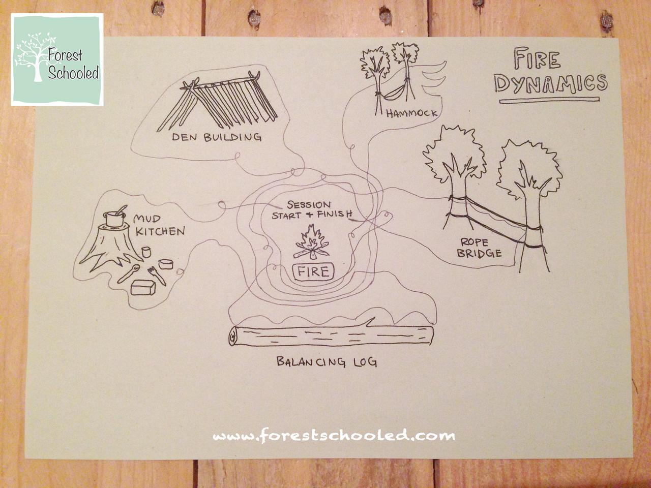 Fire Dynamics3 (fire)