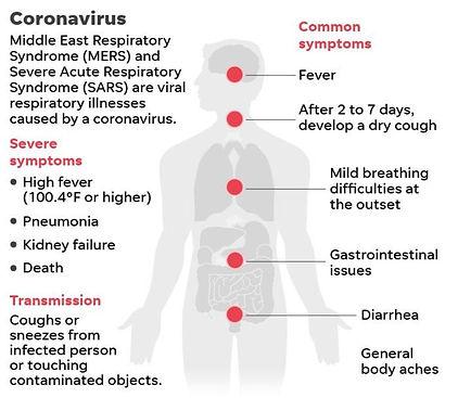 coronavirus spreading.jpg