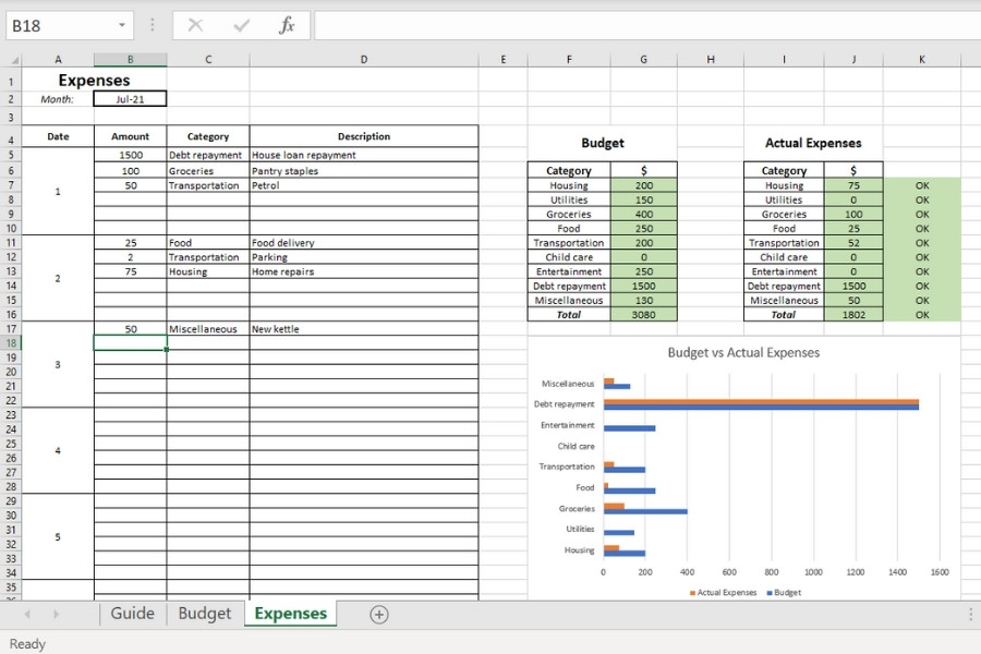 A screenshot of an expense tracker Excel template