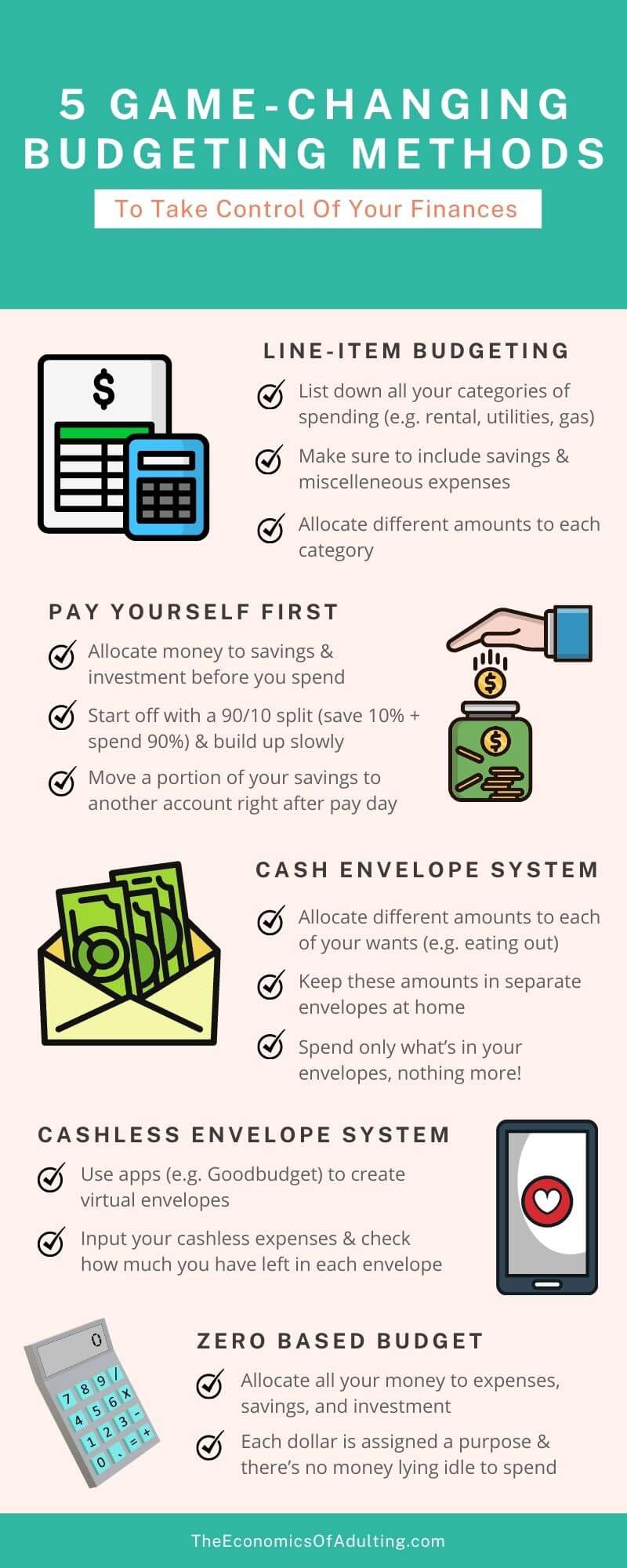 An infographic about different budgeting methods