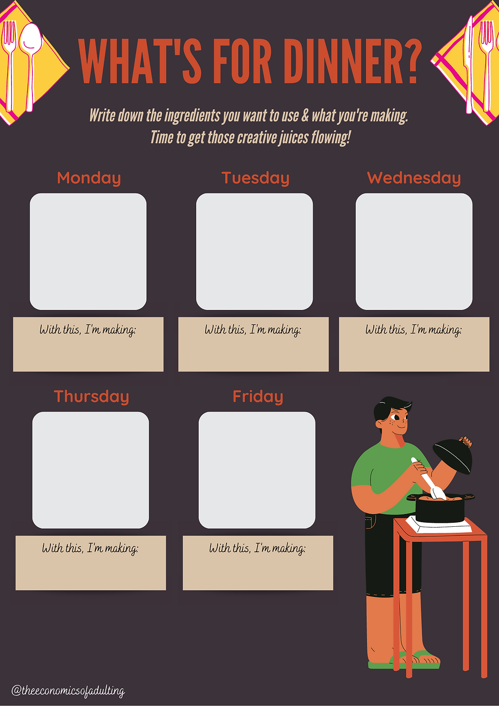 Customizable meal planner (page 2)