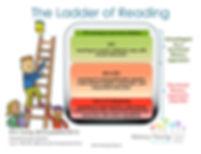 Ladder of Reading.jpeg