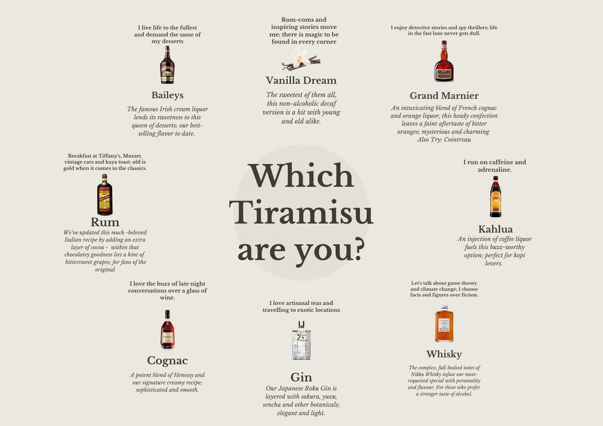 Which Tiramisu are you?