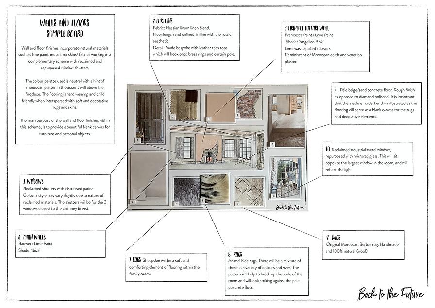 Sample Board Explanation.png