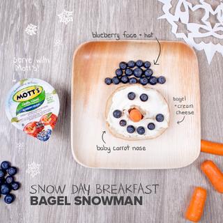 playfulplates_snowman2.png