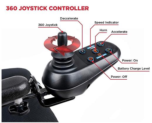 Ranger Quattro XS joystick