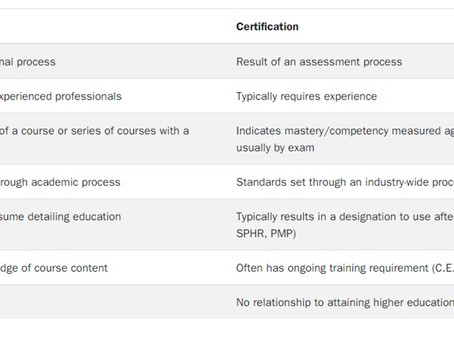 Being MDS Certified or an MDS Certification is Not Required Per Regulation