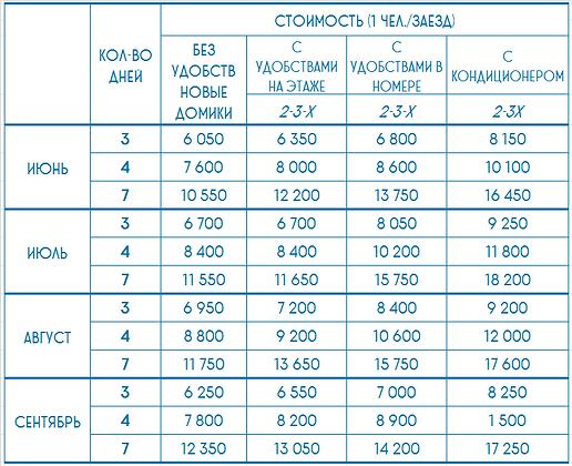 Приморская 2021 НевТур.png