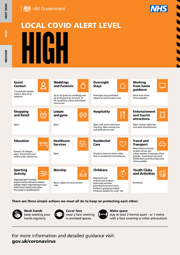 High_COVID-19_Alert_Level_Posters.jpg
