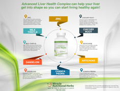 Advanced Liver Health Inside