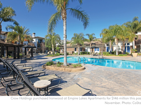 Multifamily Sales Volume Reaches Record Quarterly High in Southern California's Inland Empire