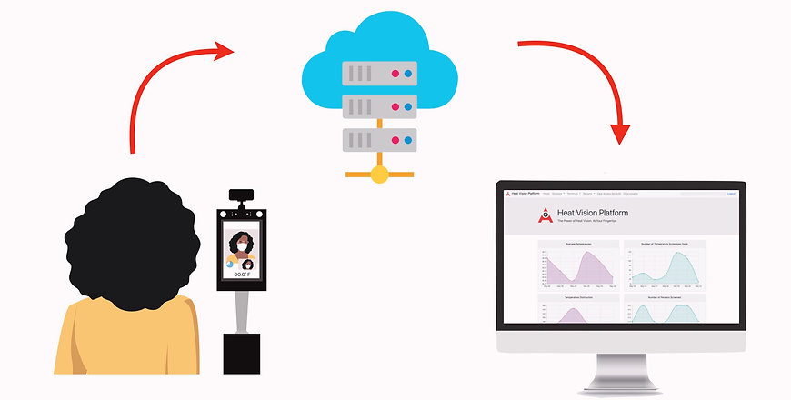 terminal_cloud_dashboard_illustration_pd