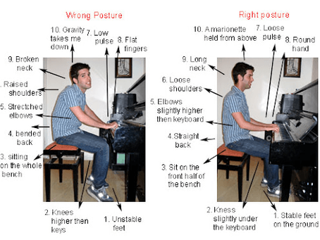 How to Play the Piano for Beginners Part 2
