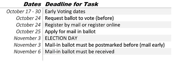VOTE DEADLINE DATES 2.jpg