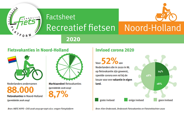 2021-01-12 11_41_16-Factsheet recreatief