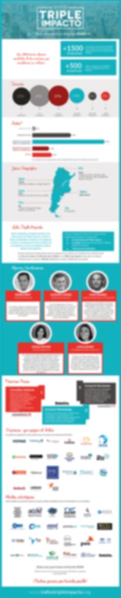 Infografía_ITI_final-01.png