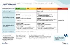 Mesures_applicables_en_fonction_des_diff