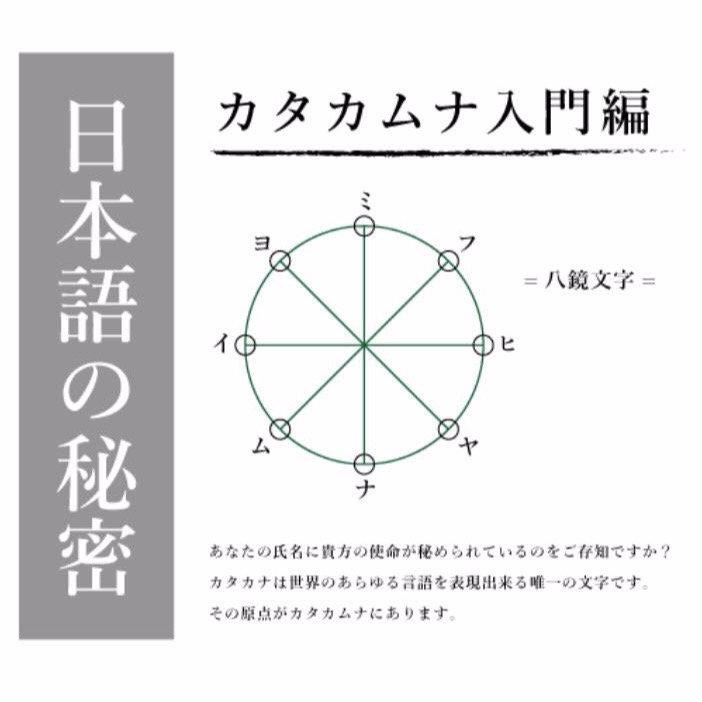 氏名で使命を鑑定 〜Name Fortune〜