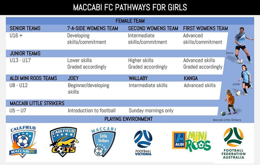 girls pathway v.1.jpg