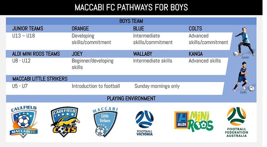 boys pathway v.1.jpg