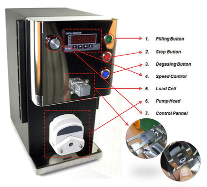 Ink Filling Machine by Peristaltic Pump and Load Cell Control, Vacuum Ink Filling System without Bubble