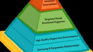QRIS Regional R&R: The Pyramid Model