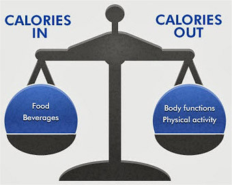 Lets get in the calorie deficit groove