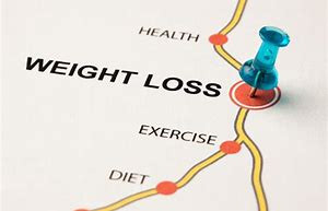 Exercise & Diet - getting it right
